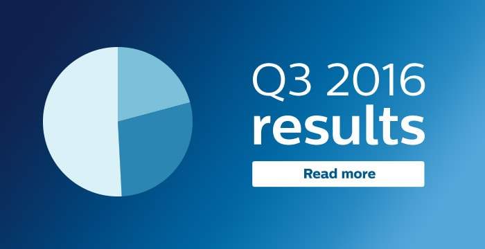 Philips announces Second Quarter results 2016